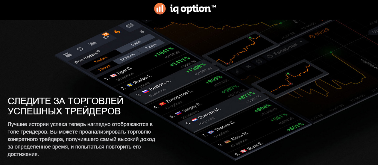 Realnie otzivi o iq option